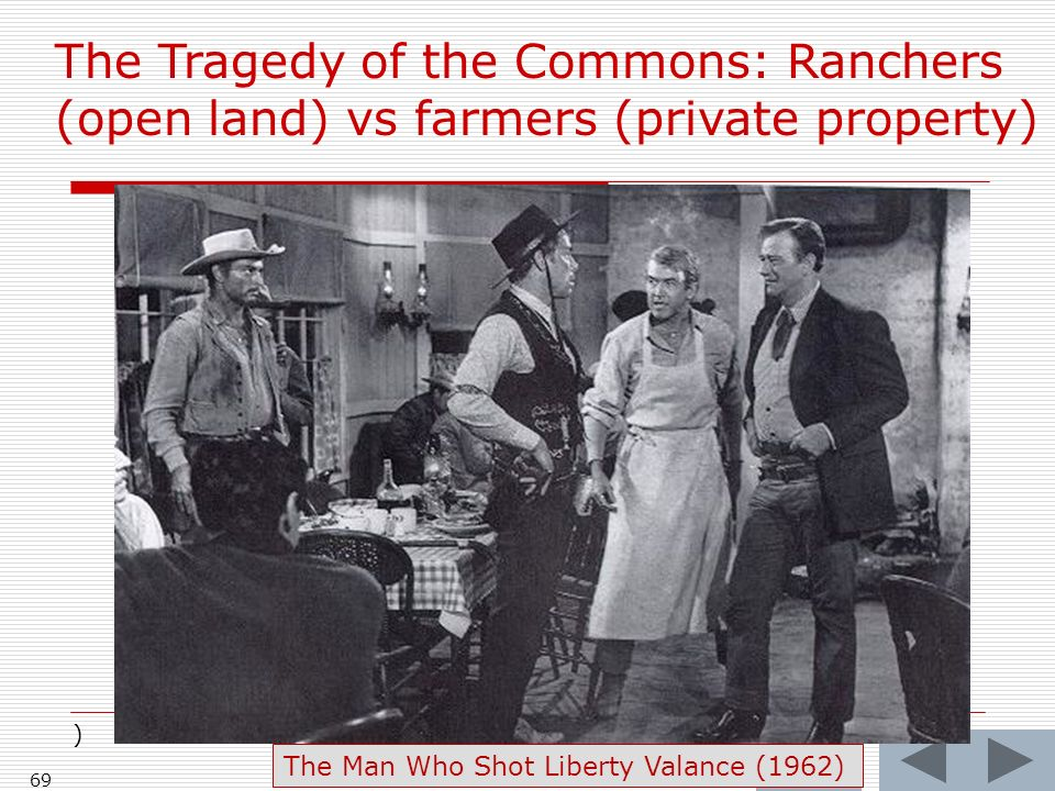 69 The Tragedy of the Commons: Ranchers (open land) vs farmers (private property) ) The Man Who Shot Liberty Valance (1962)