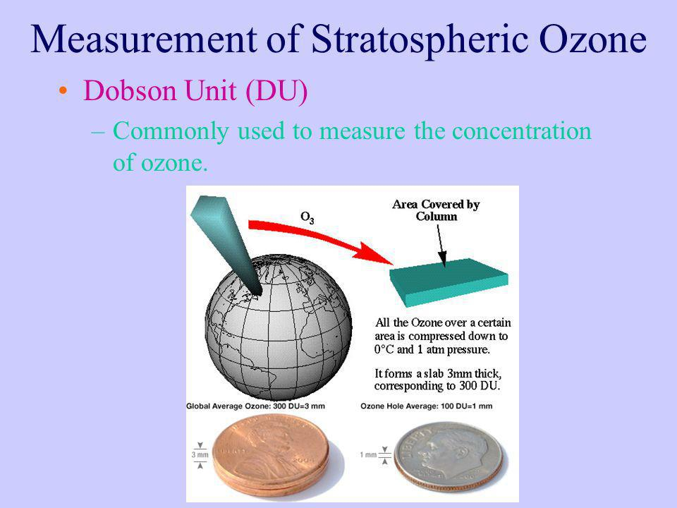 Measurement of Stratospheric Ozone Dobson Unit (DU) –Commonly used to measure the concentration of ozone.