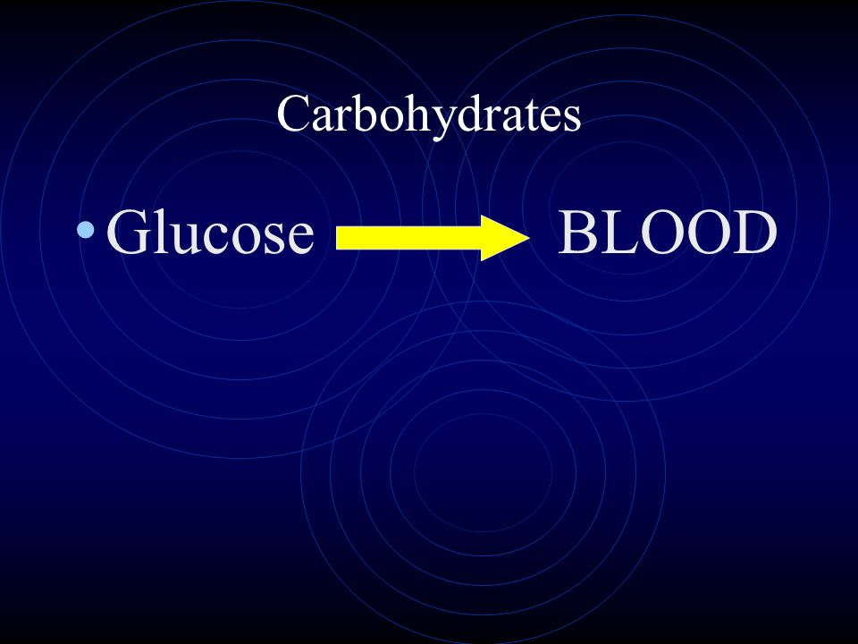 Carbohydrates Glucose BLOOD
