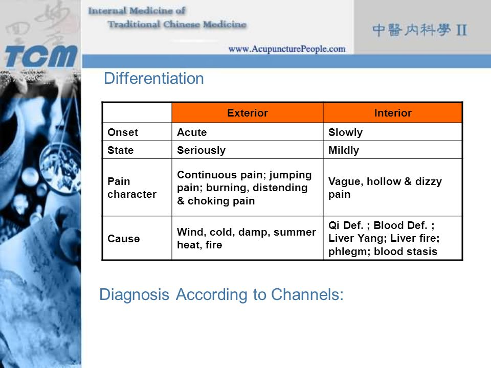 Differentiation Diagnosis According to Channels: ExteriorInterior OnsetAcuteSlowly StateSeriouslyMildly Pain character Continuous pain; jumping pain;
