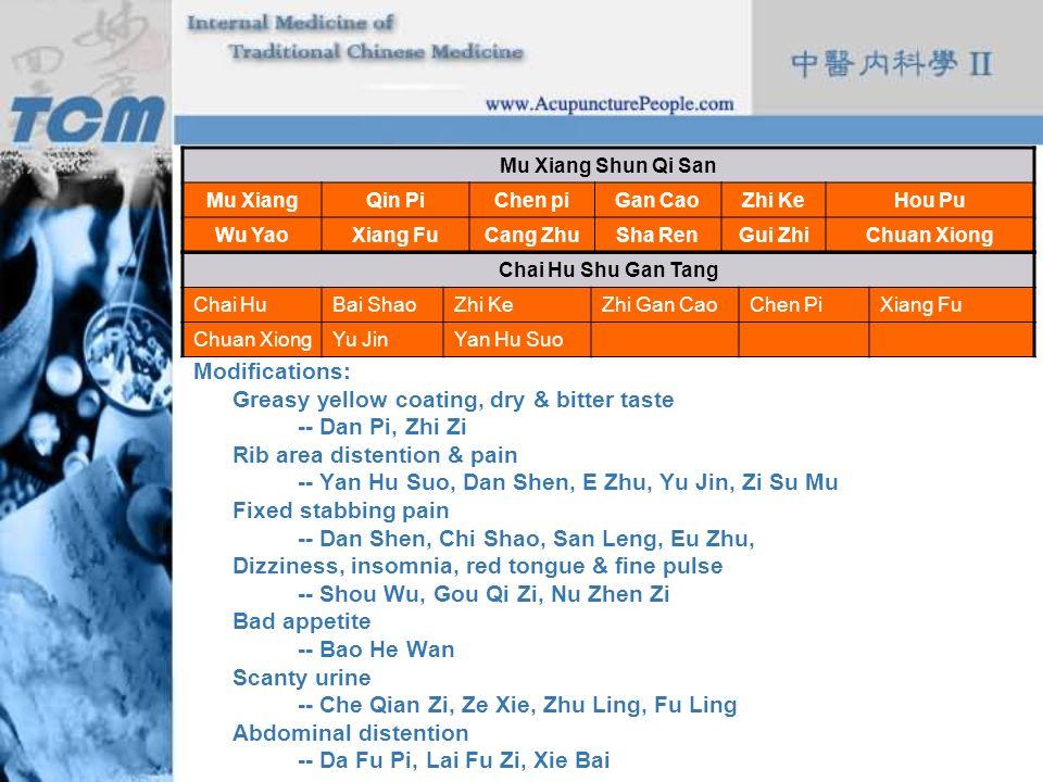 Formula: Modifications: Greasy yellow coating, dry & bitter taste -- Dan Pi, Zhi Zi Rib area distention & pain -- Yan Hu Suo, Dan Shen, E Zhu, Yu Jin,