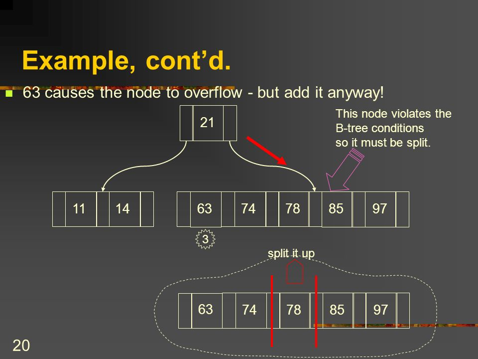 20 Example, contd. 63 causes the node to overflow - but add it anyway.