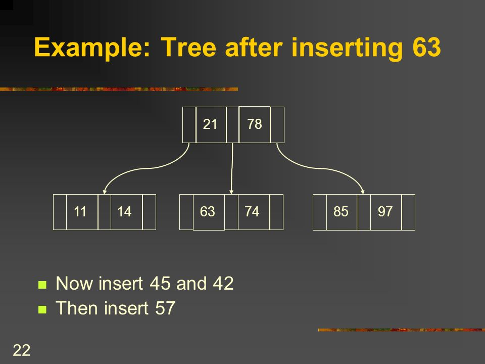 22 Example: Tree after inserting 63 Now insert 45 and 42 Then insert