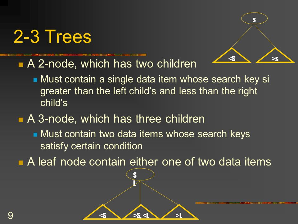 9 2-3 Trees A 2-node, which has two children Must contain a single data item whose search key si greater than the left childs and less than the right childs A 3-node, which has three children Must contain two data items whose search keys satisfy certain condition A leaf node contain either one of two data items s <S>s SLSL <S>S, <L>L