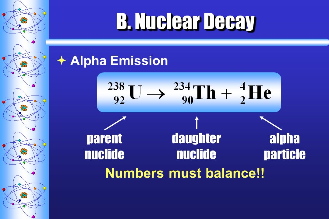 B. Nuclear Decay Alpha Emission parent nuclide daughter nuclide alpha particle Numbers must balance!!