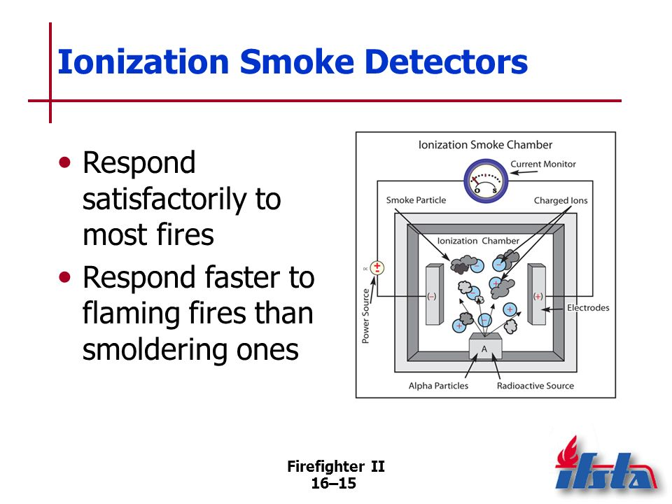 Firefighter II 16–14 Ionization Smoke Detectors Detect minute particles, aerosols produced during combustion Use a tiny amount of radioactive material