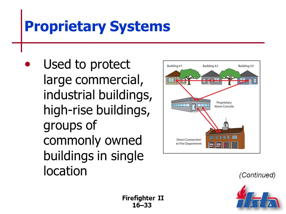 Firefighter II 16–32 Remote Station Systems May not have local alarm capabilities if evacuation is not desired action in fire May be monitored by enti