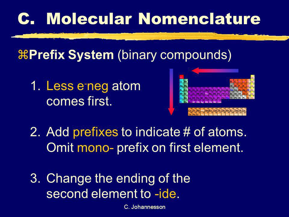 C. Johannesson C. Molecular Nomenclature zPrefix System (binary compounds) 1.Less e - neg atom comes first. 2.Add prefixes to indicate # of atoms. Omi