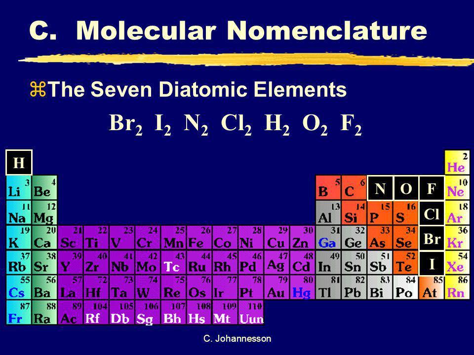 C. Johannesson NOF Cl Br I H C. Molecular Nomenclature zThe Seven Diatomic Elements Br 2 I 2 N 2 Cl 2 H 2 O 2 F 2