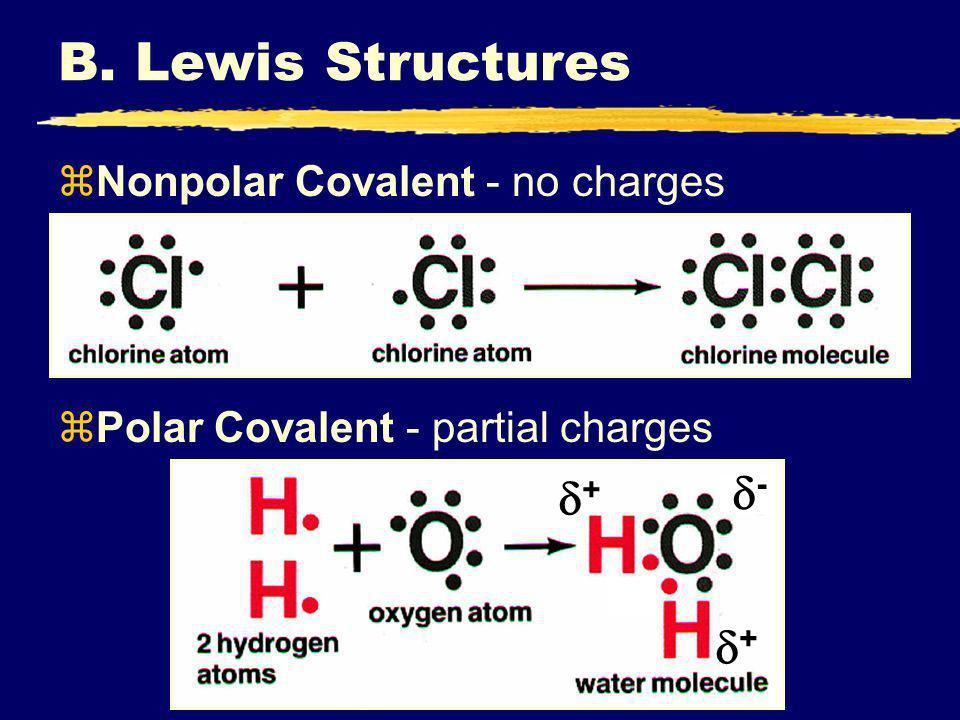 C. Johannesson + - + B. Lewis Structures zNonpolar Covalent - no charges zPolar Covalent - partial charges