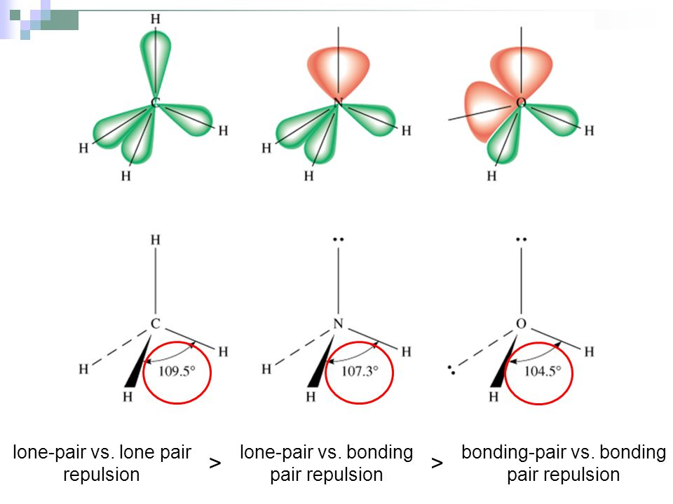 bonding-pair vs. bonding pair repulsion lone-pair vs. lone pair repulsion lone-pair vs. bonding pair repulsion >>