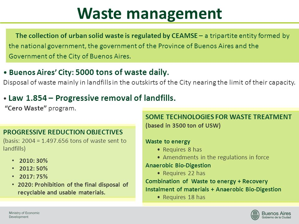 Waste management The collection of urban solid waste is regulated by CEAMSE – a tripartite entity formed by the national government, the government of the Province of Buenos Aires and the Government of the City of Buenos Aires.