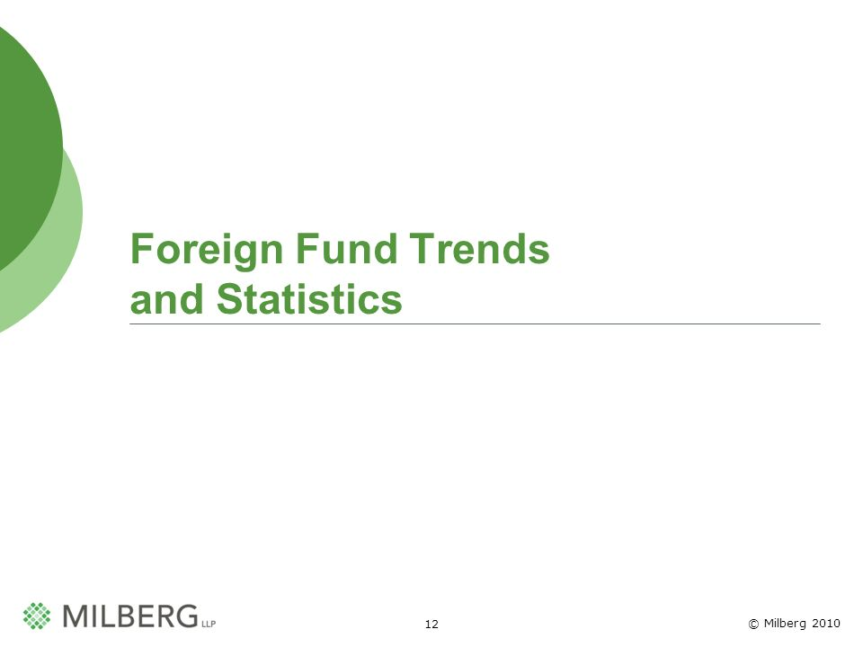 © Milberg 2010 12 Foreign Fund Trends and Statistics