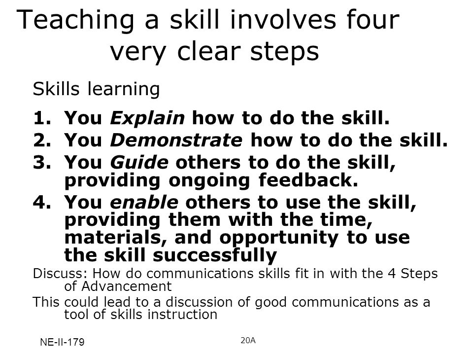 NE-II-179 Teaching a skill involves four very clear steps Skills learning 1.You Explain how to do the skill. 2.You Demonstrate how to do the skill. 3.