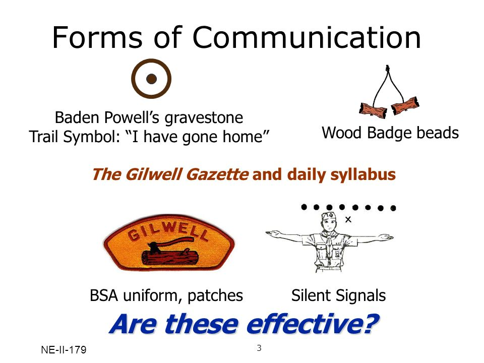 NE-II-179 Forms of Communication Gilwell song The circle with the dot in it…on Baden-Powells gravestone (the trail symbol for I have gone home BSA uniform, patches, Wood Badge beads Wood Badge icon The Gilwell Gazette, Wood Badge newspaper, including the schedule of the day Q: What do these forms of communication have in common.