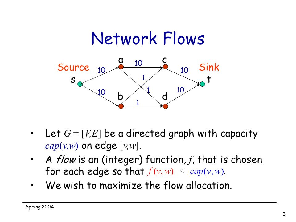 Spring 2004 3 Network Flows Source s Sink t ac bd 10 1 1 1 Let G = [V,E] be a directed graph with capacity cap(v,w) on edge [v,w]. A flow is an (integ