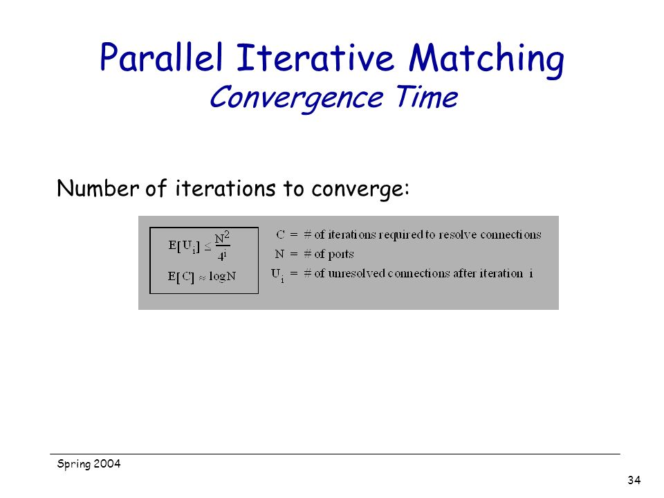 Spring 2004 34 Parallel Iterative Matching Convergence Time Number of iterations to converge: