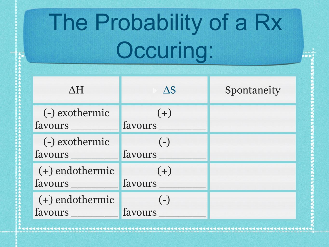 The Probability of a Rx Occuring: HSSpontaneity (-) exothermic favours _______ (+) favours _______ (-) exothermic favours _______ (-) favours _______ (+) endothermic favours _______ (+) favours _______ (+) endothermic favours _______ (-) favours _______