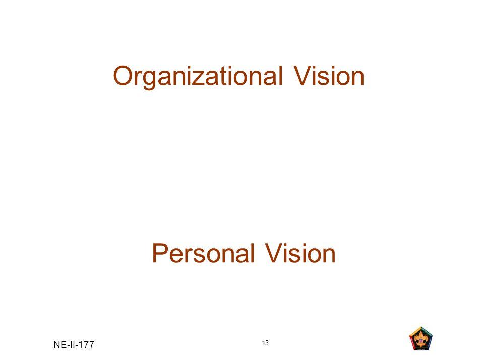 NE-II-177 13 Organizational Vision Personal Vision