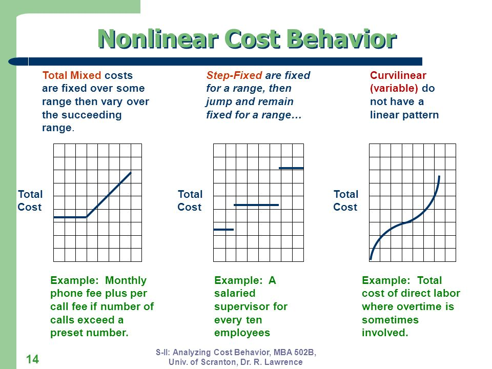 S-II: Analyzing Cost Behavior, MBA 502B, Univ. of Scranton, Dr. R. Lawrence 14 Nonlinear Cost Behavior Total Mixed costs are fixed over some range the