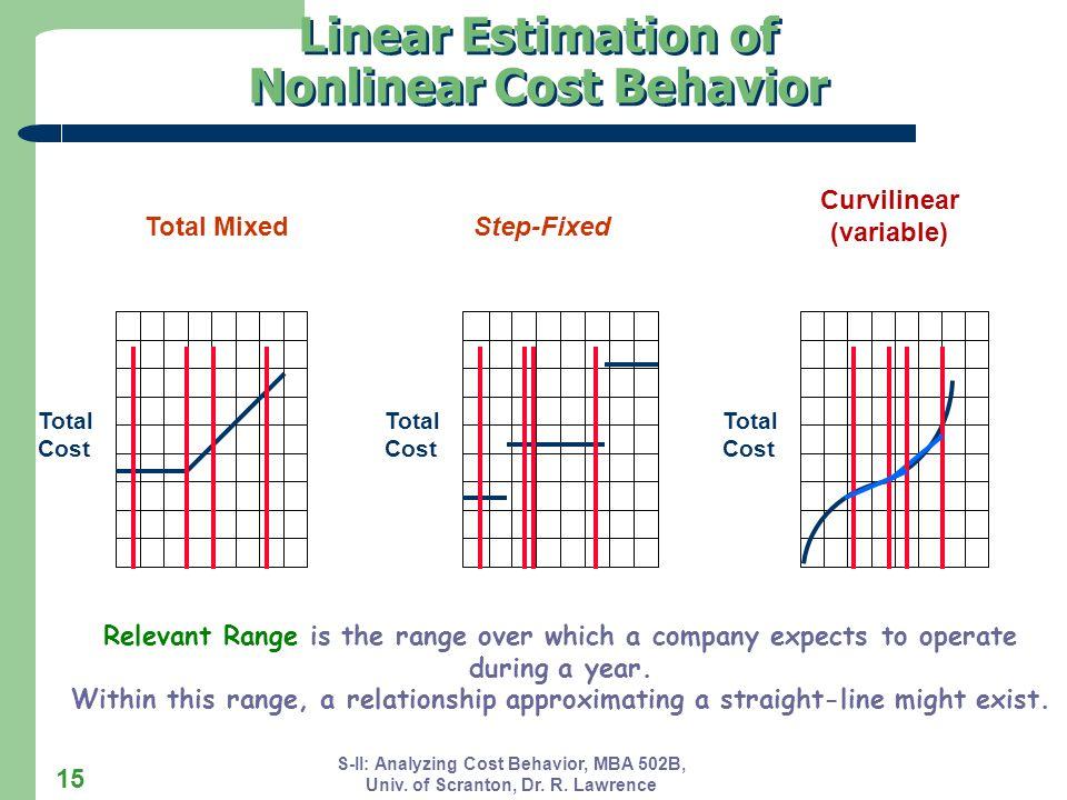 S-II: Analyzing Cost Behavior, MBA 502B, Univ. of Scranton, Dr. R. Lawrence 15 Linear Estimation of Nonlinear Cost Behavior Total Mixed Total Cost Ste