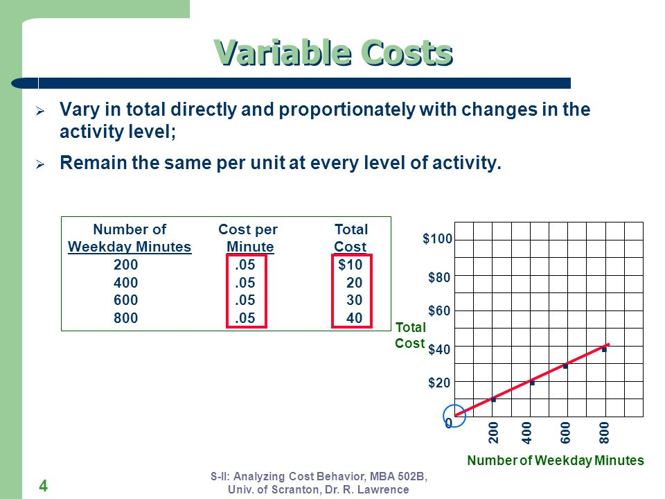 S-II: Analyzing Cost Behavior, MBA 502B, Univ. of Scranton, Dr. R. Lawrence 4 Variable Costs Vary in total directly and proportionately with changes i