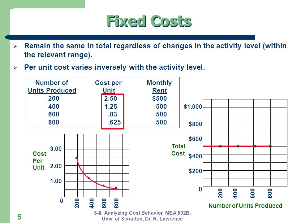 S-II: Analyzing Cost Behavior, MBA 502B, Univ. of Scranton, Dr. R. Lawrence 5 Fixed Costs Remain the same in total regardless of changes in the activi