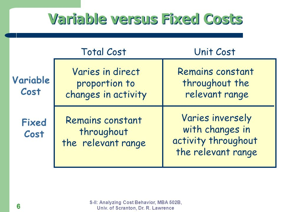 S-II: Analyzing Cost Behavior, MBA 502B, Univ. of Scranton, Dr. R. Lawrence 6 Variable versus Fixed Costs Varies in direct proportion to changes in ac