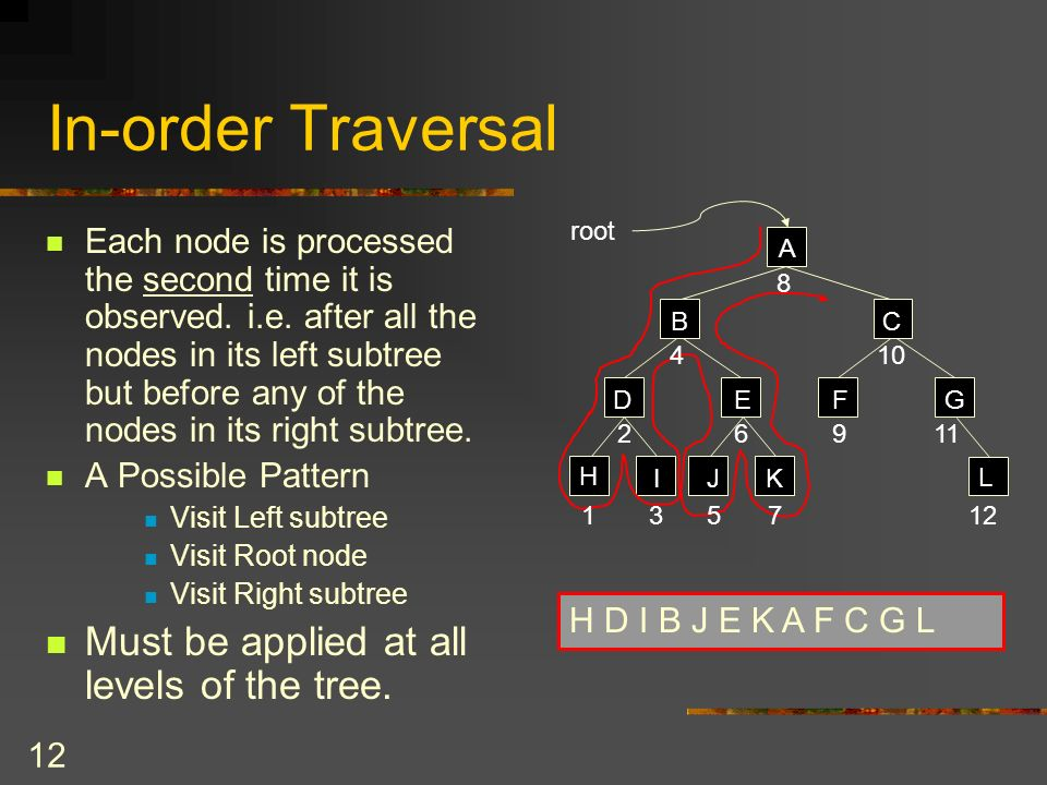 12 In-order Traversal Each node is processed the second time it is observed.