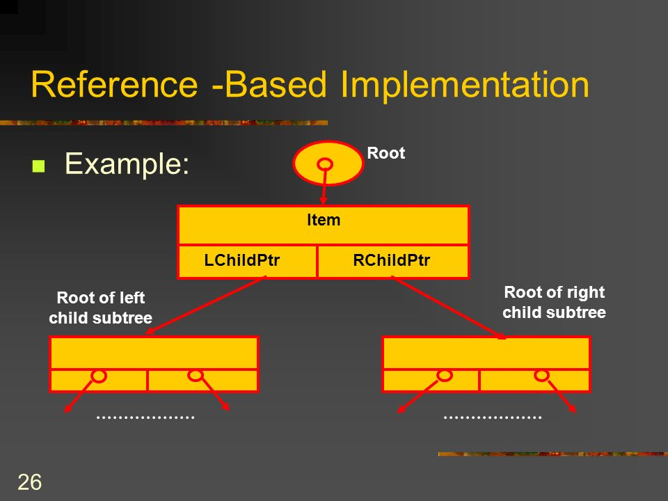 26 Reference -Based Implementation Example: Item LChildPtr RChildPtr Root Root of left child subtree Root of right child subtree