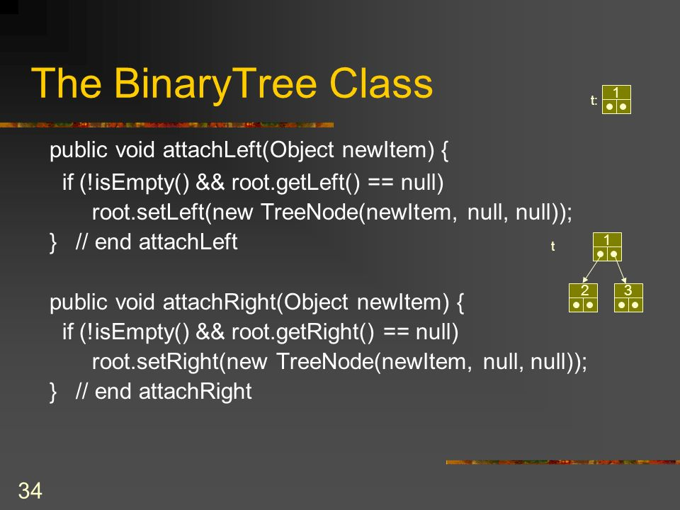 34 The BinaryTree Class public void attachLeft(Object newItem) { if (!isEmpty() && root.getLeft() == null) root.setLeft(new TreeNode(newItem, null, null)); } // end attachLeft public void attachRight(Object newItem) { if (!isEmpty() && root.getRight() == null) root.setRight(new TreeNode(newItem, null, null)); } // end attachRight t 1 23 t: 1