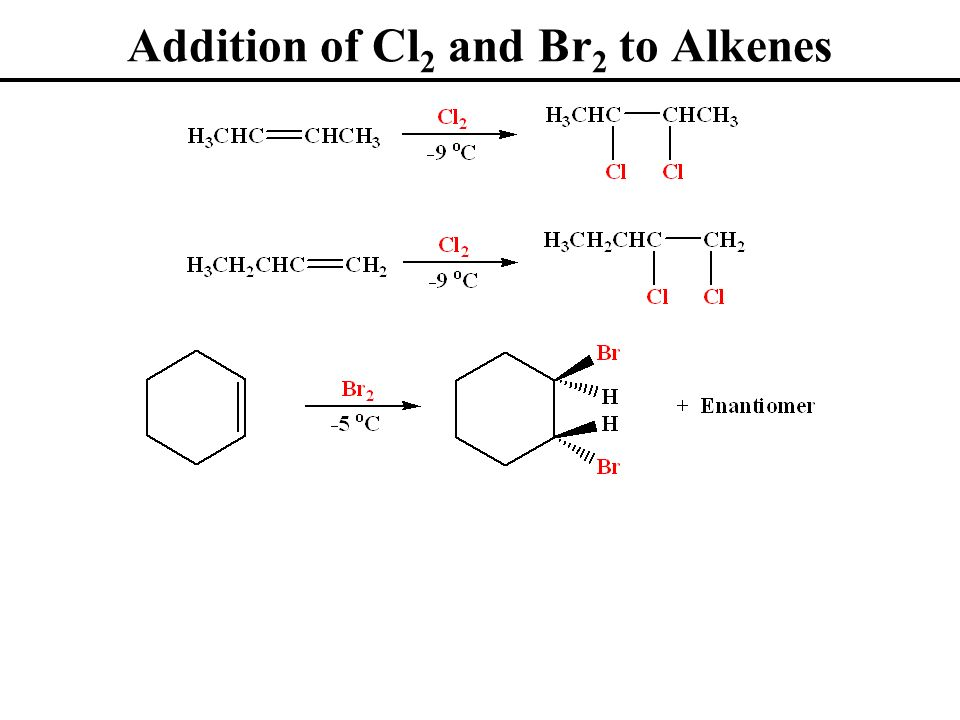 Addition of Cl 2 and Br 2 to Alkenes