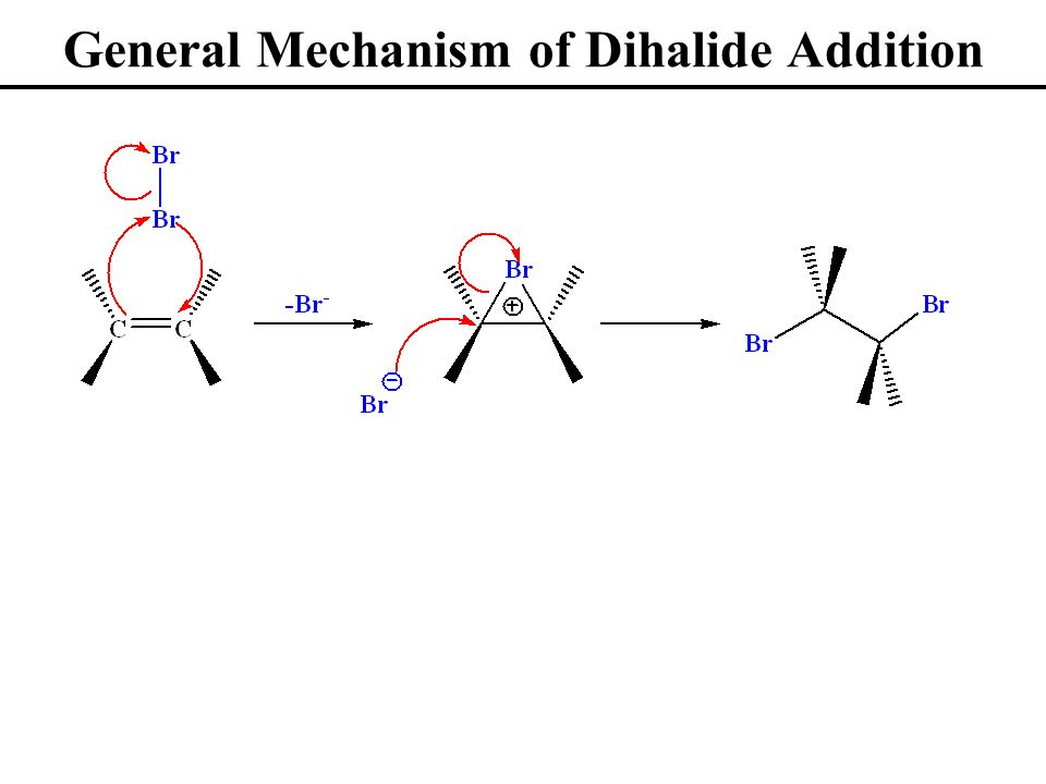 General Mechanism of Dihalide Addition