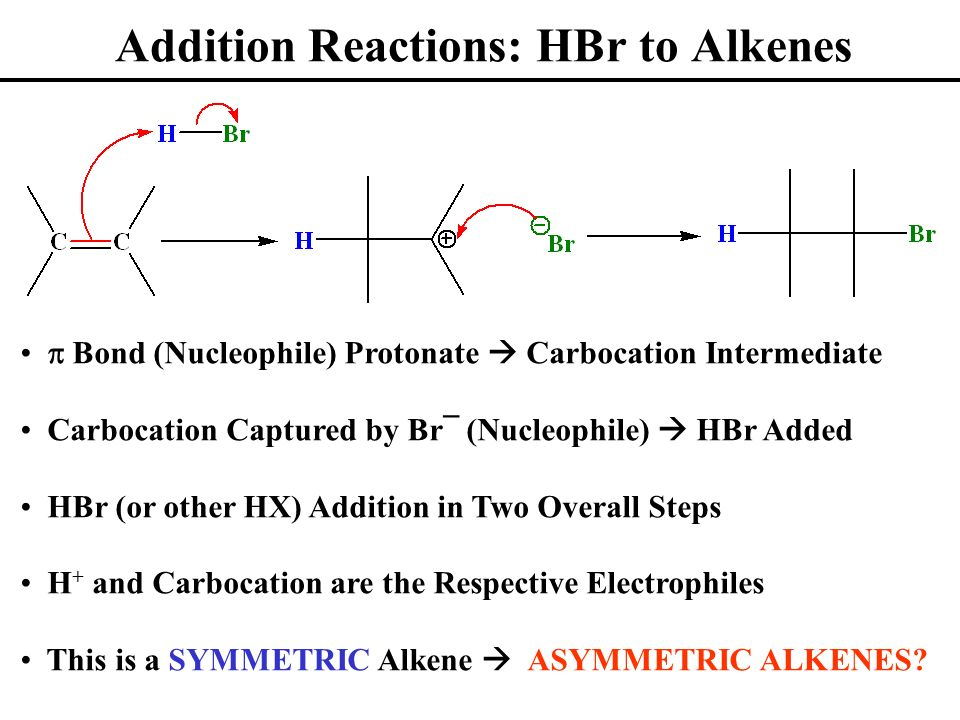 Addition Reactions: HBr to Alkenes Bond (Nucleophile) Protonate Carbocation Intermediate Carbocation Captured by Br¯ (Nucleophile) HBr Added HBr (or o