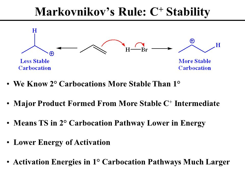 Markovnikovs Rule: C + Stability We Know 2° Carbocations More Stable Than 1° Major Product Formed From More Stable C + Intermediate Means TS in 2° Car