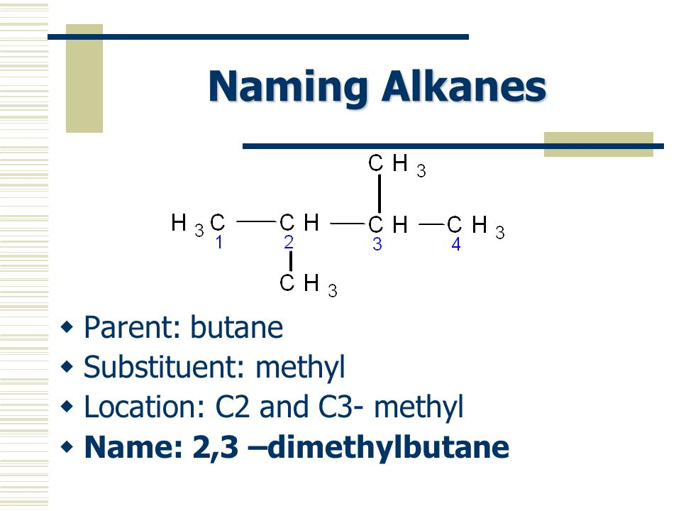 Naming Alkanes Parent: butane Substituent: methyl Location: C2 and C3- methyl Name: 2,3 –dimethylbutane