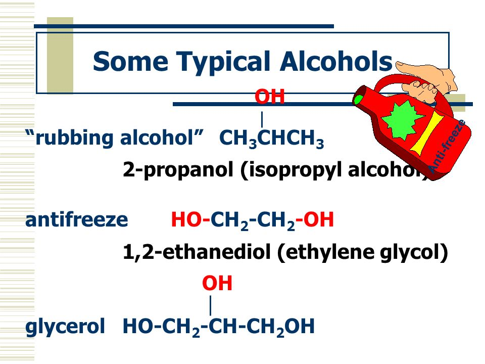 Some Typical Alcohols OH rubbing alcoholCH 3 CHCH 3 2-propanol (isopropyl alcohol) antifreeze HO-CH 2 -CH 2 -OH 1,2-ethanediol (ethylene glycol) OH gl