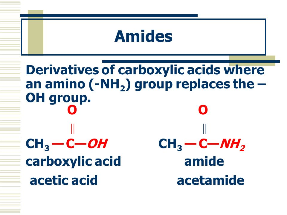 Amides Derivatives of carboxylic acids where an amino (-NH 2 ) group replaces the – OH group. O O CH 3 COH CH 3 CNH 2 carboxylic acid amide acetic aci