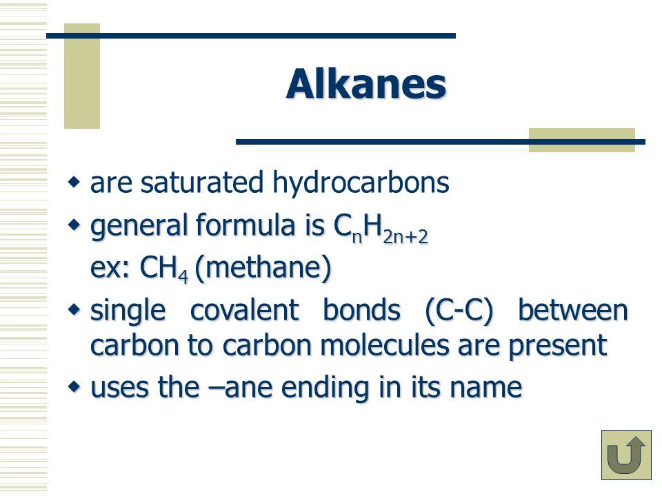Alkanes The first 10 alkanes are named as follows: CH 4 methaneC 6 H 14 hexane C 2 H 6 ethaneC 7 H 16 heptane C 3 H 8 propaneC 8 H 18 octane C 4 H 10 butaneC 9 H 20 nonane C 5 H 12 pentaneC 10 H 22 decane