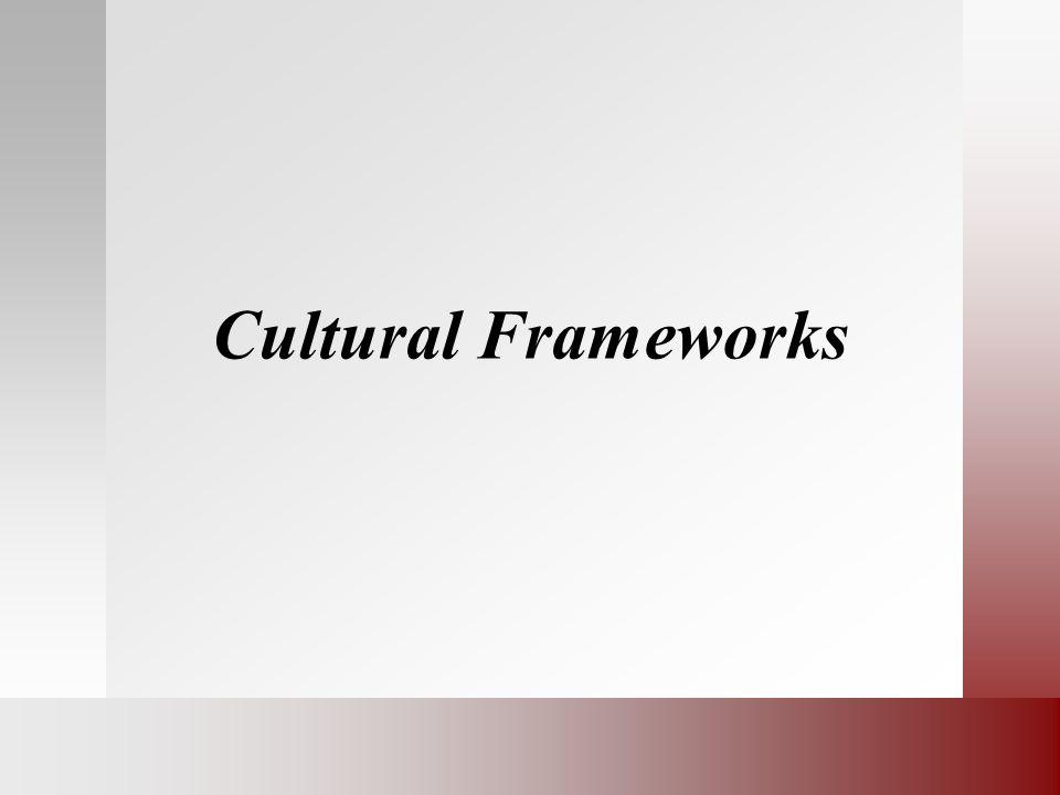 Cultural Frameworks
