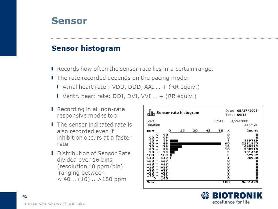 44 Statistics. Cylos, Cylos 990, Philos II, Talos. Agenda Timing Atrial arrhythmia Ventricular arrhythmia Sensor Sensing Pacing