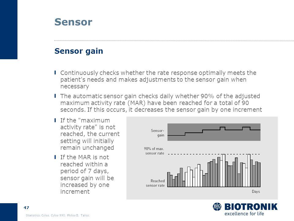 46 Statistics. Cylos, Cylos 990, Philos II, Talos. Sensor Maximum activity rate: Sensor indicates activity at max. sensor rate Activity: Sensor indica