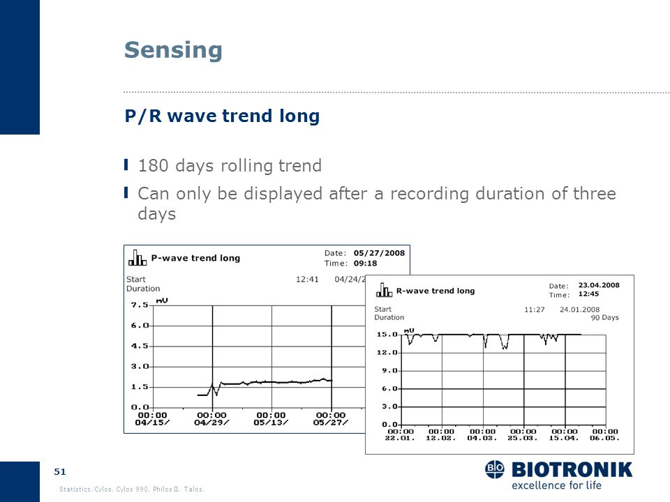 50 Statistics. Cylos, Cylos 990, Philos II, Talos. Sensing 33 h rolling trend P/R wave trend short