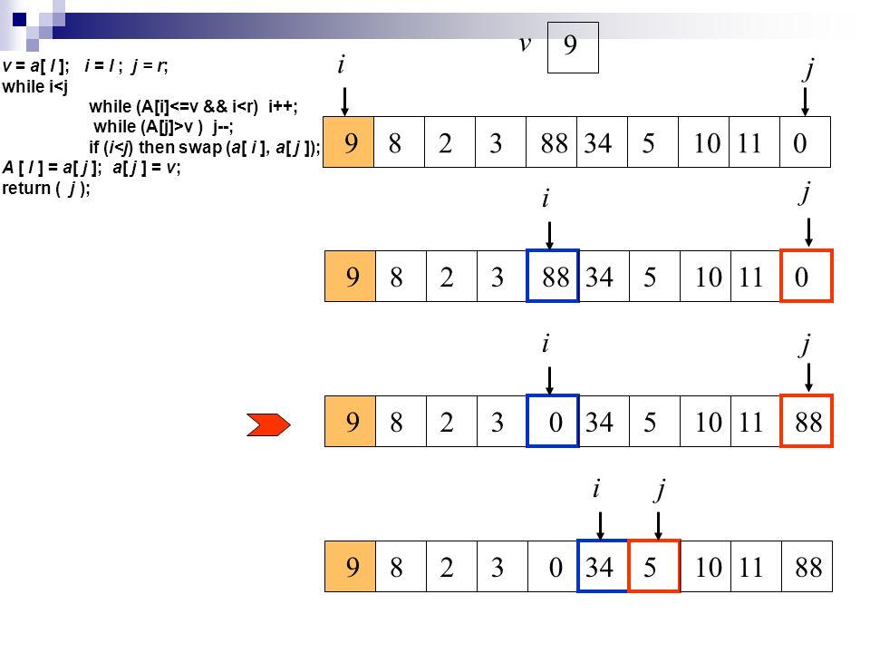 9 8 2 3 88 34 5 10 11 0 i j v 9 i j 9 8 2 3 0 34 5 10 11 88 ij ij v = a[ l ]; i = l ; j = r; while i<j while (A[i]<=v && i<r) i++; while (A[j]>v ) j--; if (i<j) then swap (a[ i ], a[ j ]); A [ l ] = a[ j ]; a[ j ] = v; return ( j );