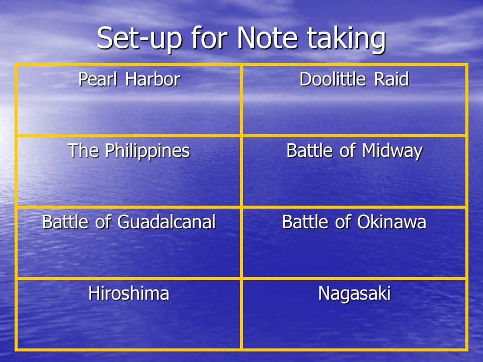 Set-up for Note taking Pearl Harbor Doolittle Raid The Philippines Battle of Midway Battle of Guadalcanal Battle of Okinawa HiroshimaNagasaki