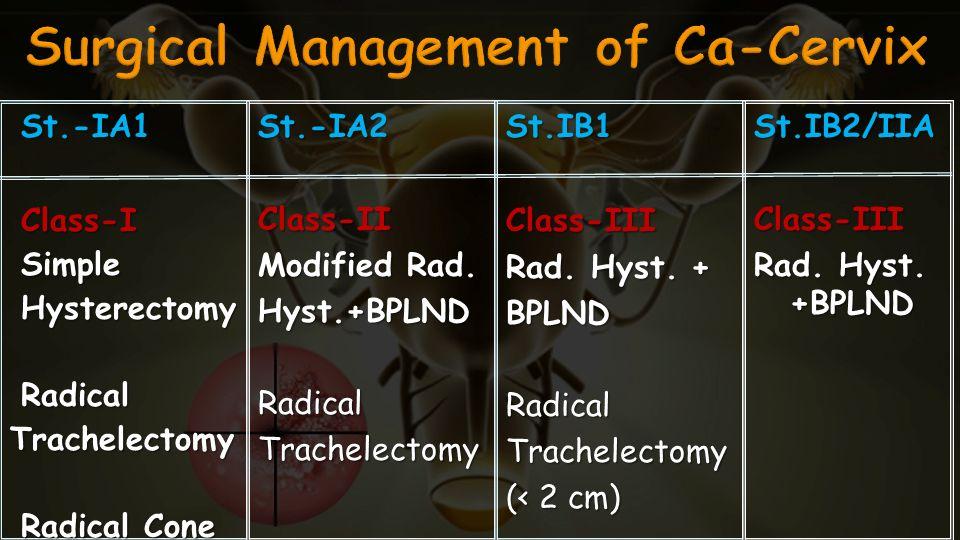 St.-IA1Class-ISimpleHysterectomyRadicalTrachelectomy Radical Cone St.-IA2Class-II Modified Rad. Hyst.+BPLNDRadicalTrachelectomySt.IB1Class-III Rad. Hy