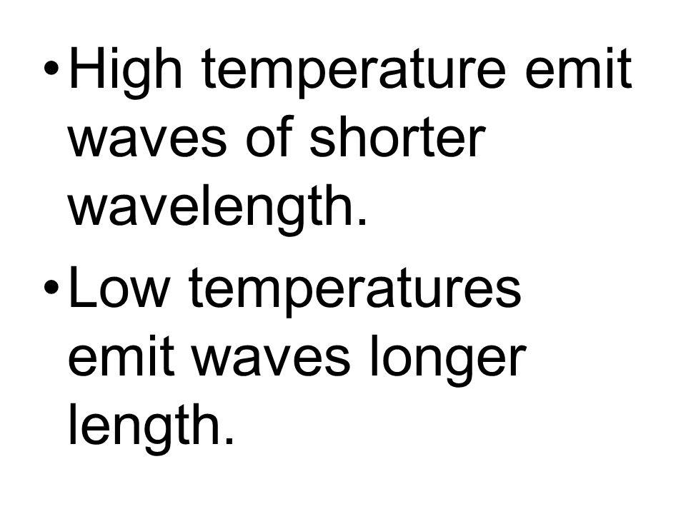 High temperature emit waves of shorter wavelength. Low temperatures emit waves longer length.