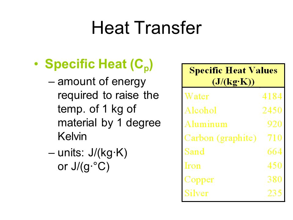 Heat Transfer Specific Heat (C p ) –amount of energy required to raise the temp. of 1 kg of material by 1 degree Kelvin –units: J/(kg·K) or J/(g·°C)