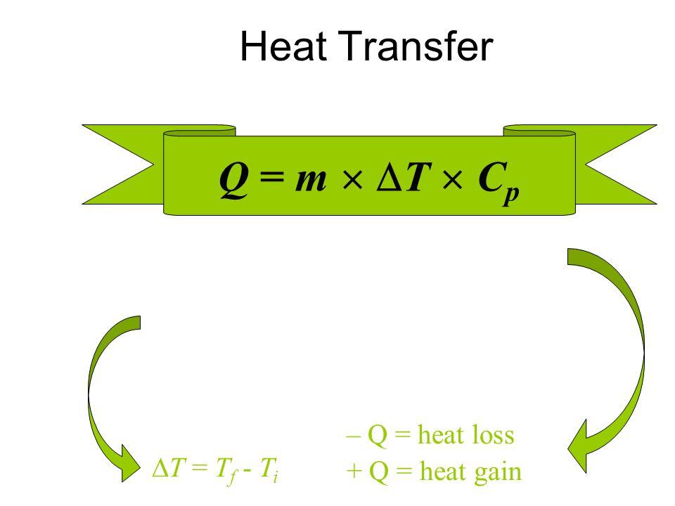 Heat Transfer Q = m T C p Q:heat (J) m:mass (kg) T:change in temperature (K or °C) C p :specific heat (J/kg·K or J/g.o C) T = T f - T i – Q = heat los