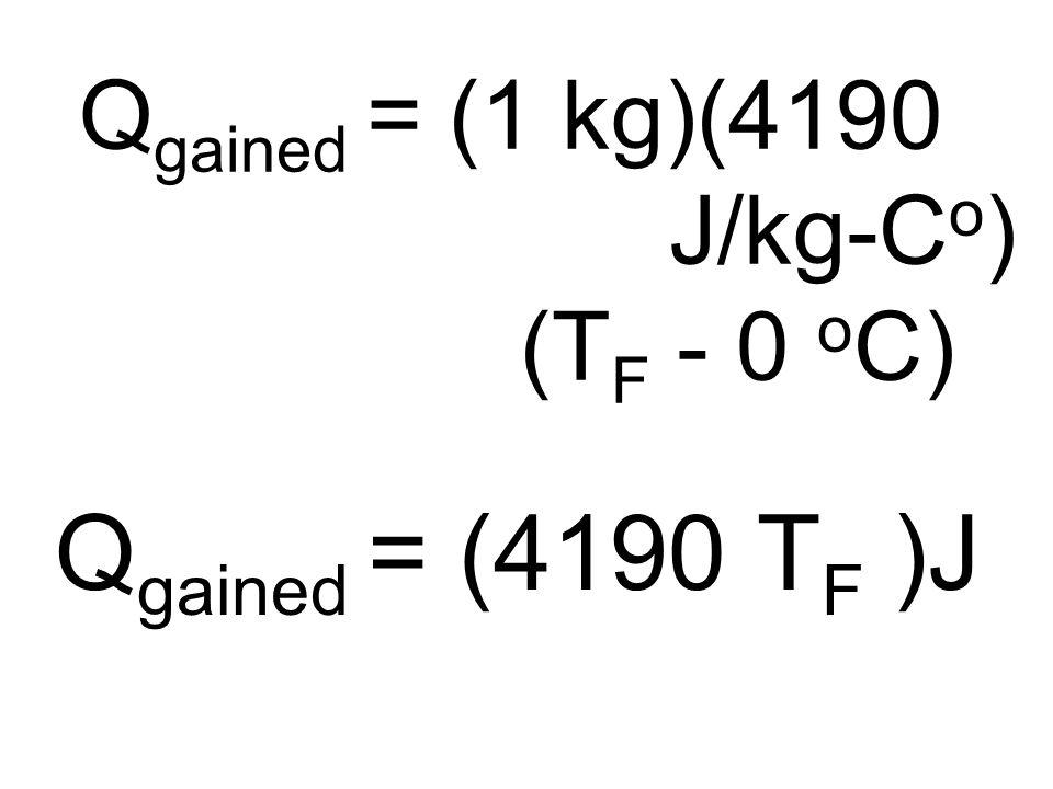 Q gained = (1 kg)(4190 J/kg-C o ) (T F - 0 o C) Q gained = (4190 T F )J